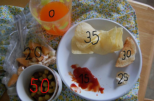 500 Calorie Diet: Discover The Truth